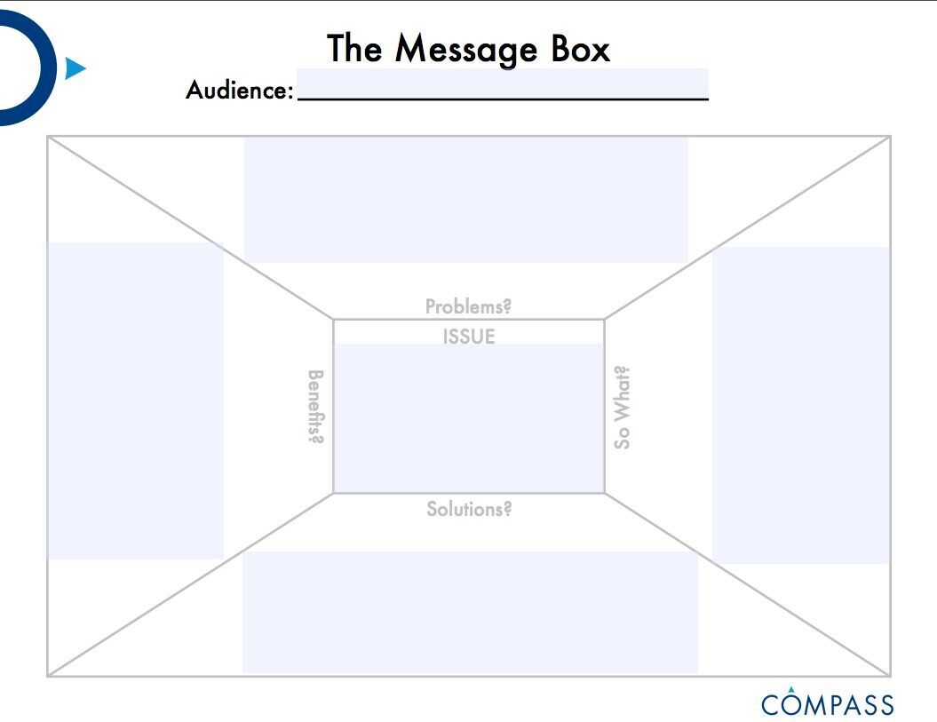 The message box from COMPASS is a great resource to help craft your message. COMPASS offers workshops and training materials online and at conferences: https://www.compassscicomm.org/how-we-can-help-you